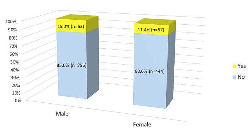 chart-03