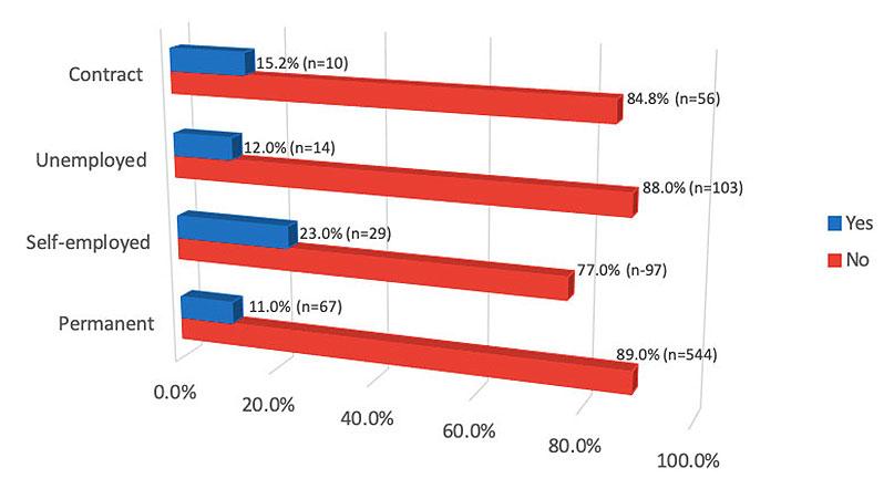 chart-04