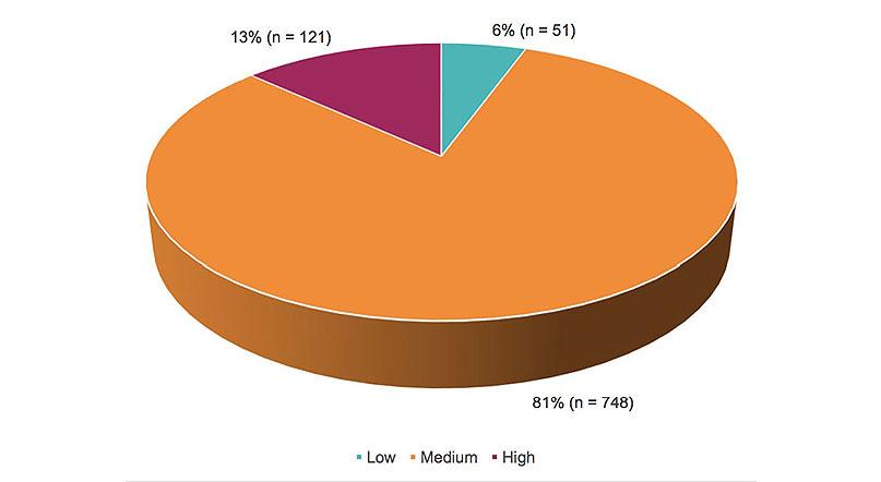 chart-10
